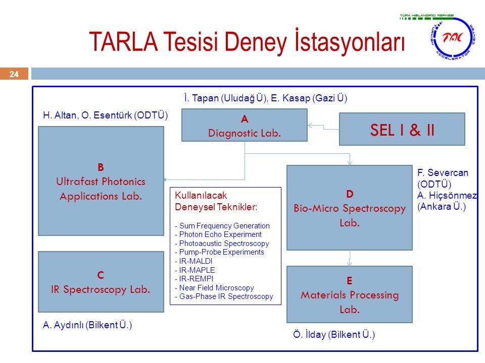 TARLA Tesisi Deney İstasyonları 24 A Diagnostic Lab. D Bio-Micro Spectroscopy Lab. E Materials Processing Lab. SEL I & II C IR Spectroscopy Lab. B Ult