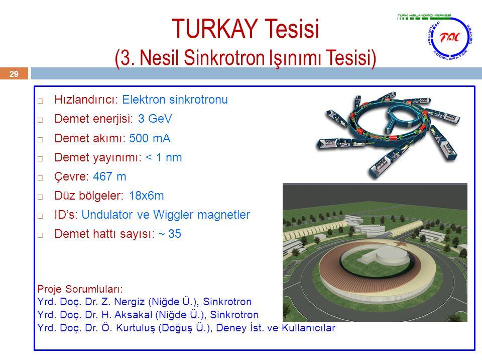 TURKAY Tesisi (3. Nesil Sinkrotron Işınımı Tesisi) 29  Hızlandırıcı: Elektron sinkrotronu  Demet enerjisi: 3 GeV  Demet akımı: 500 mA  Demet yayın