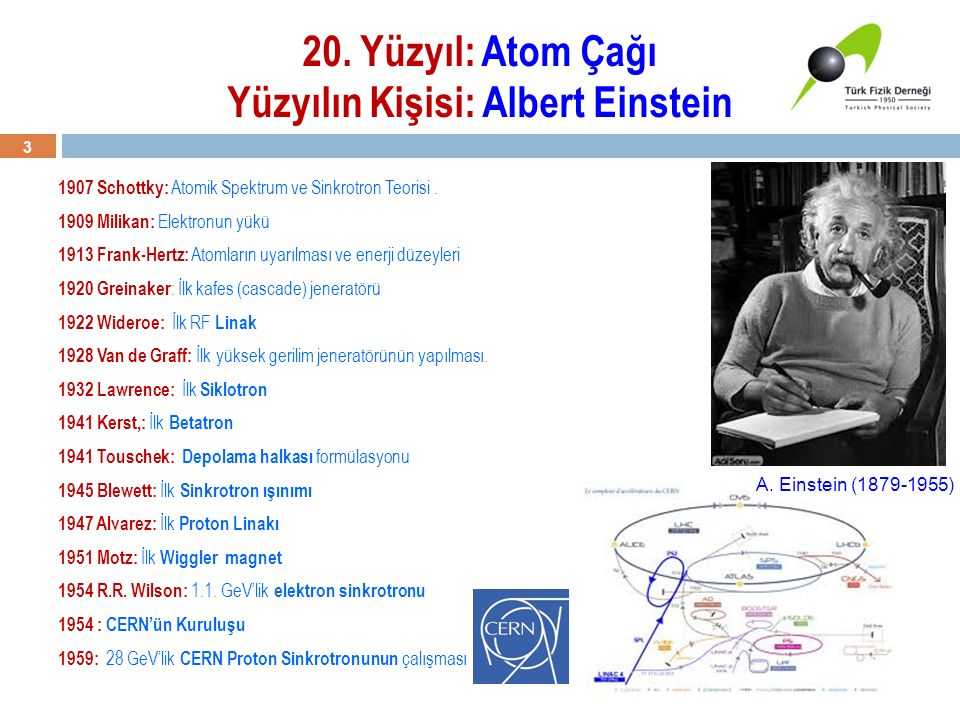 3 1907 Schottky: Atomik Spektrum ve Sinkrotron Teorisi. 1909 Milikan: Elektronun yükü 1913 Frank-Hertz: Atomların uyarılması ve enerji düzeyleri 1920