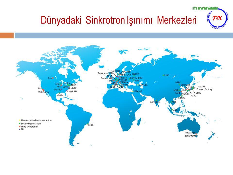 Dünyadaki Sinkrotron Işınımı Merkezleri