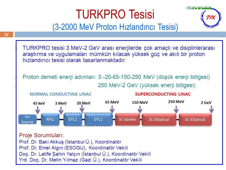 TURKPRO Tesisi (3-2000 MeV Proton Hızlandırıcı Tesisi) 37  TURKPRO tesisi 3 MeV-2 GeV arası enerjilerde çok amaçlı ve disiplinlerarası araştırma ve u