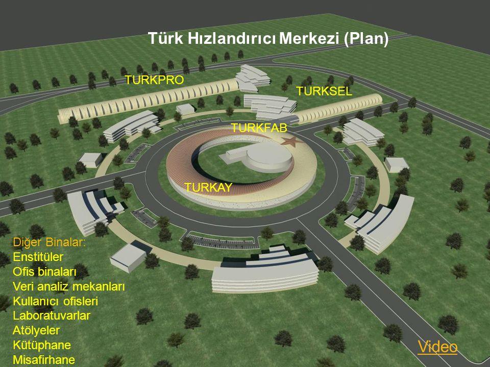 Türk Hızlandırıcı Merkezi (Plan) TURKAY TURKSEL TURKPRO Diğer Binalar: Enstitüler Ofis binaları Veri analiz mekanları Kullanıcı ofisleri Laboratuvarla