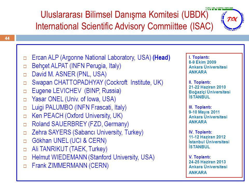 Uluslararası Bilimsel Danışma Komitesi (UBDK) International Scientific Advisory Commiittee (ISAC) 44  Ercan ALP (Argonne National Laboratory, USA) (H
