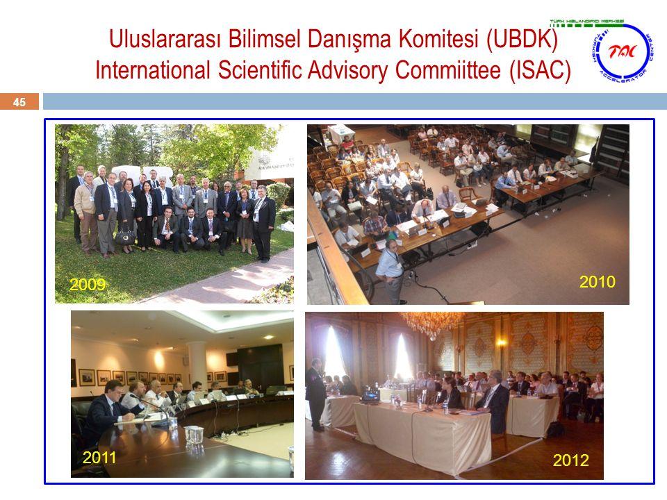 Uluslararası Bilimsel Danışma Komitesi (UBDK) International Scientific Advisory Commiittee (ISAC) 45 2009 2010 2011 2012