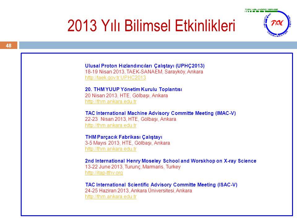 2013 Yılı Bilimsel Etkinlikleri 48 Ulusal Proton Hızlandırıcıları Çalıştayı (UPHÇ2013) 18-19 Nisan 2013, TAEK-SANAEM, Sarayköy, Ankara http://taek.gov