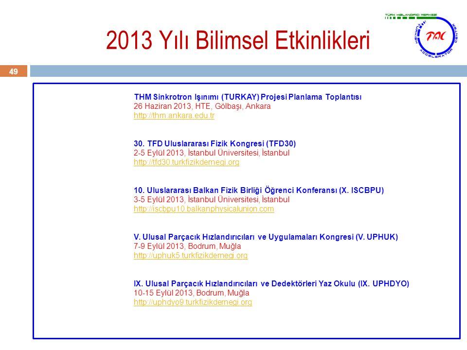 2013 Yılı Bilimsel Etkinlikleri 49 THM Sinkrotron Işınımı (TURKAY) Projesi Planlama Toplantısı 26 Haziran 2013, HTE, Gölbaşı, Ankara http://thm.ankara