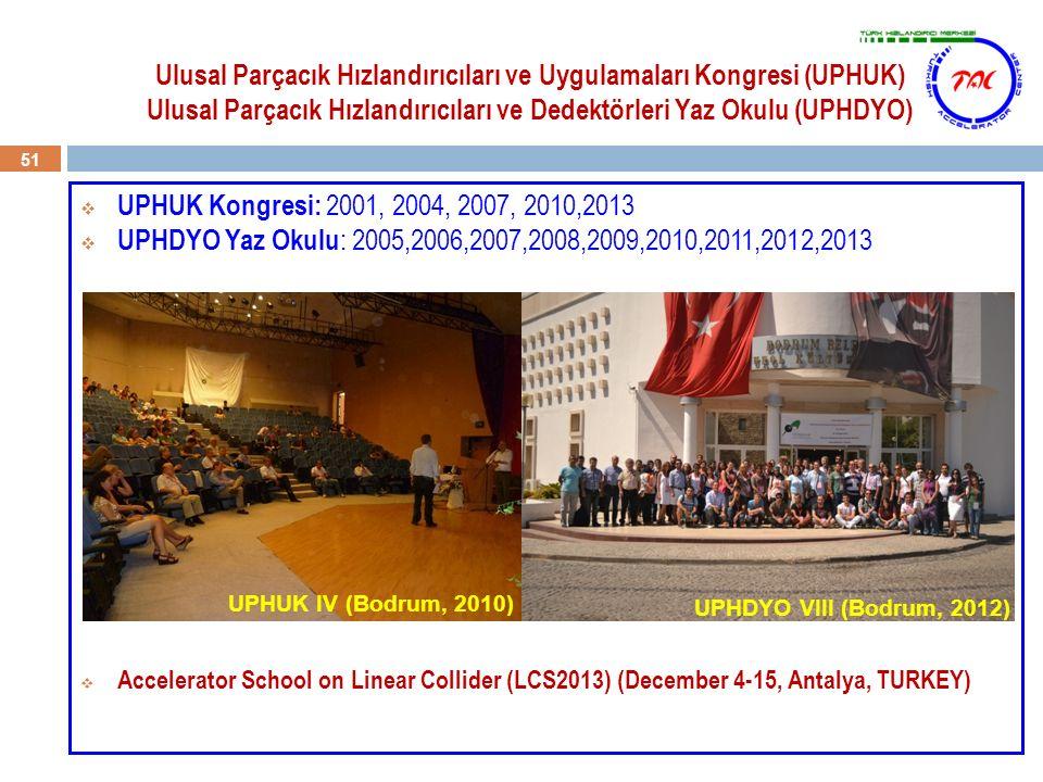  UPHUK Kongresi: 2001, 2004, 2007, 2010,2013  UPHDYO Yaz Okulu : 2005,2006,2007,2008,2009,2010,2011,2012,2013  Accelerator School on Linear Collide