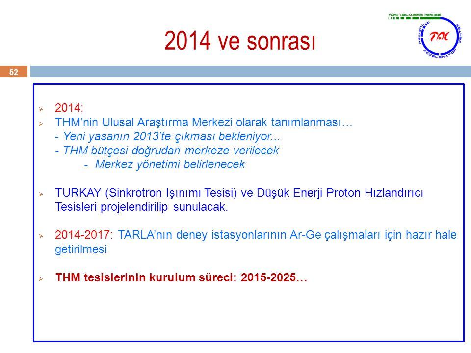 2014 ve sonrası  2014:  THM'nin Ulusal Araştırma Merkezi olarak tanımlanması… - Yeni yasanın 2013'te çıkması bekleniyor... - THM bütçesi doğrudan me