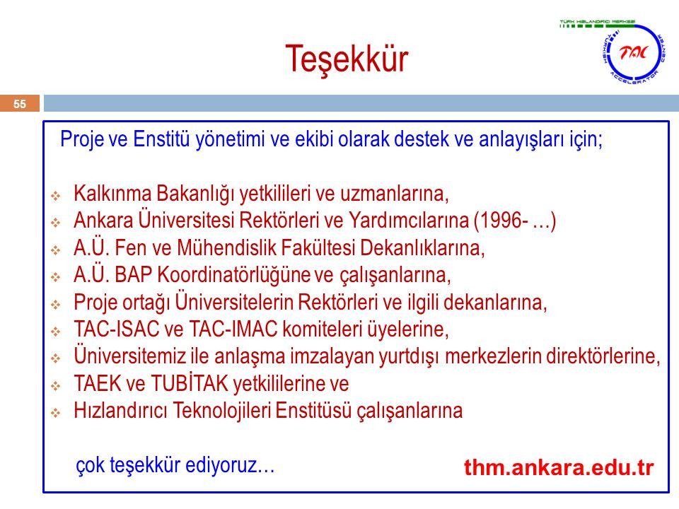 Teşekkür Proje ve Enstitü yönetimi ve ekibi olarak destek ve anlayışları için;  Kalkınma Bakanlığı yetkilileri ve uzmanlarına,  Ankara Üniversitesi