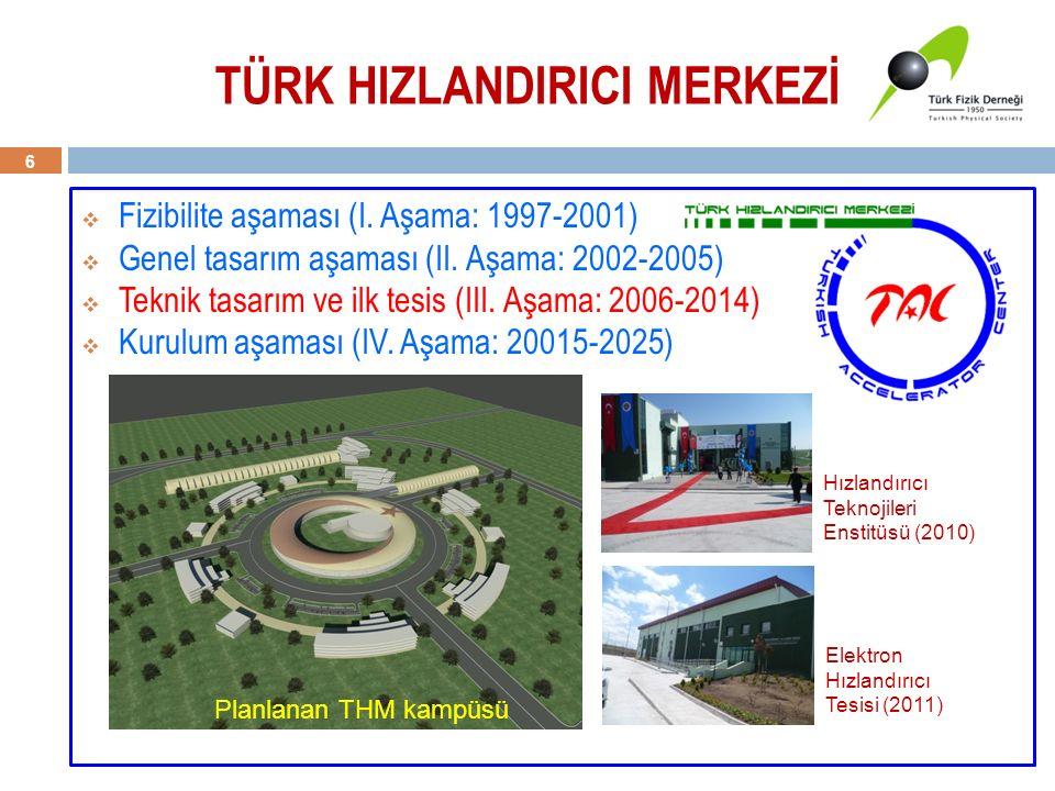 TÜRK HIZLANDIRICI MERKEZİ  Fizibilite aşaması (I. Aşama: 1997-2001)  Genel tasarım aşaması (II. Aşama: 2002-2005)  Teknik tasarım ve ilk tesis (III