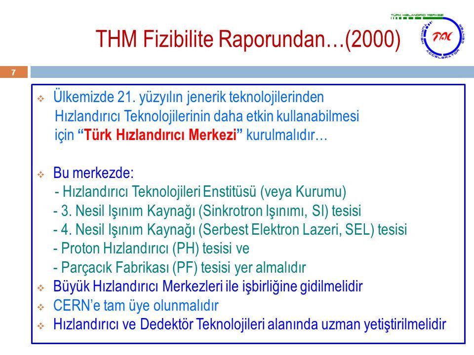 """THM Fizibilite Raporundan…(2000)  Ülkemizde 21. yüzyılın jenerik teknolojilerinden Hızlandırıcı Teknolojilerinin daha etkin kullanabilmesi için """"Türk"""