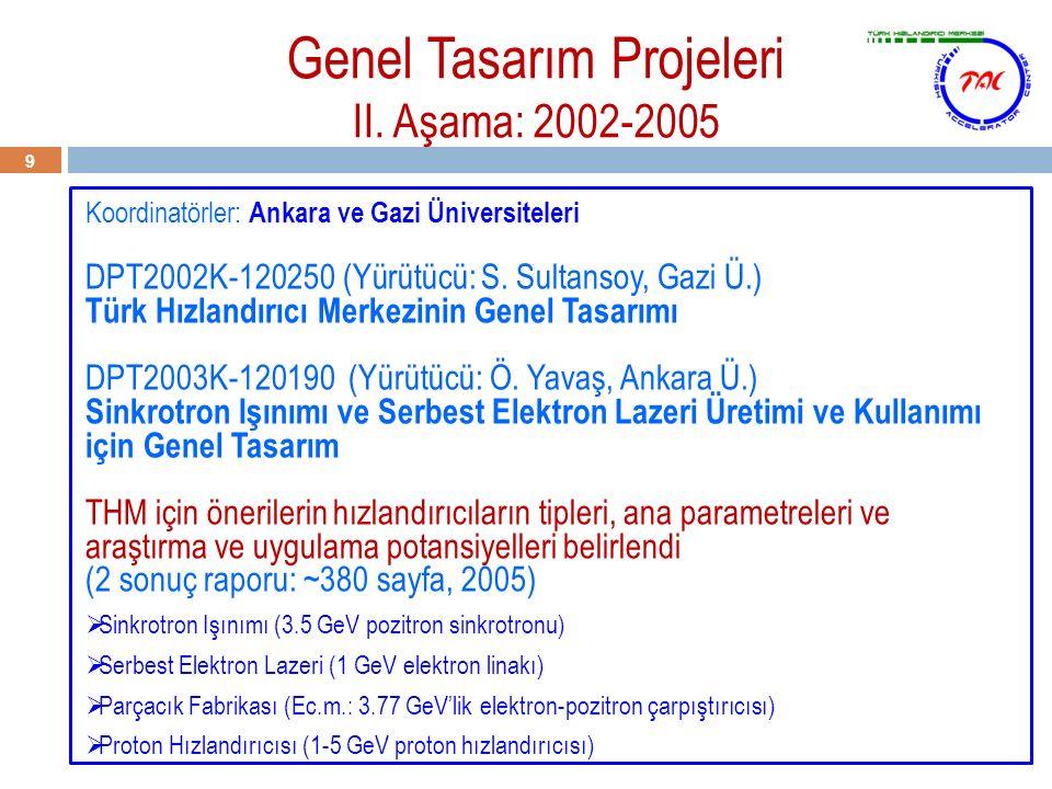 Genel Tasarım Projeleri II. Aşama: 2002-2005 9 Koordinatörler: Ankara ve Gazi Üniversiteleri DPT2002K-120250 (Yürütücü: S. Sultansoy, Gazi Ü.) Türk Hı