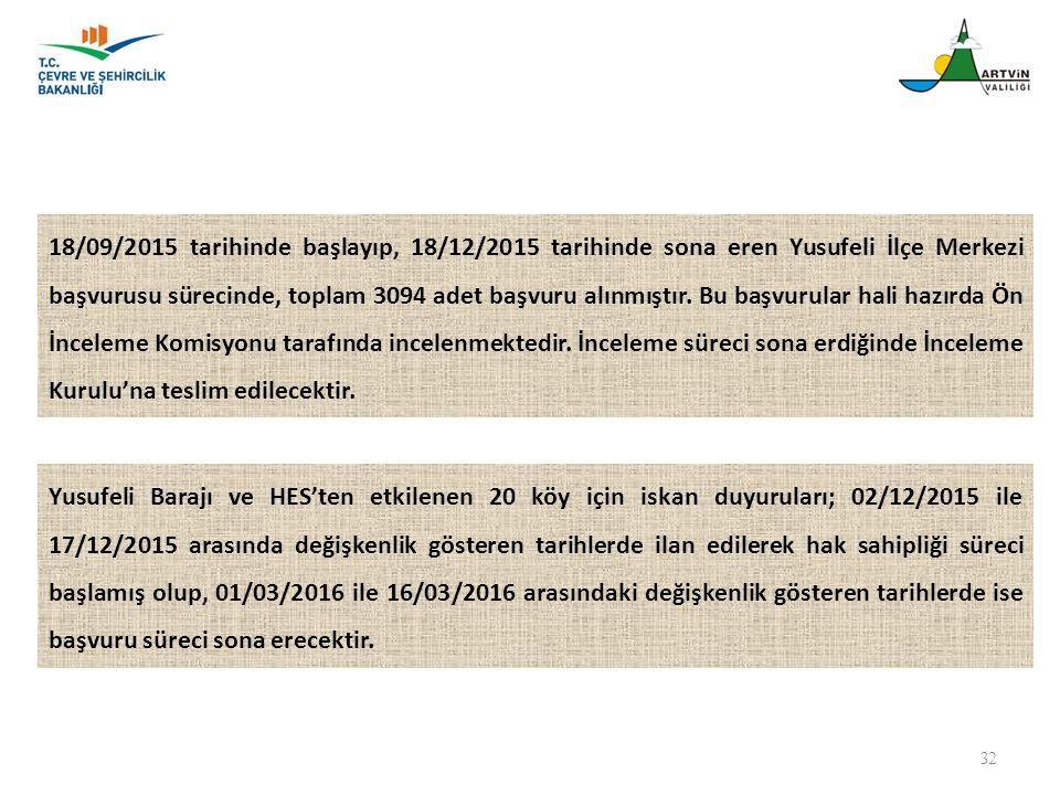 32 18/09/2015 tarihinde başlayıp, 18/12/2015 tarihinde sona eren Yusufeli İlçe Merkezi başvurusu sürecinde, toplam 3094 adet başvuru alınmıştır. Bu ba