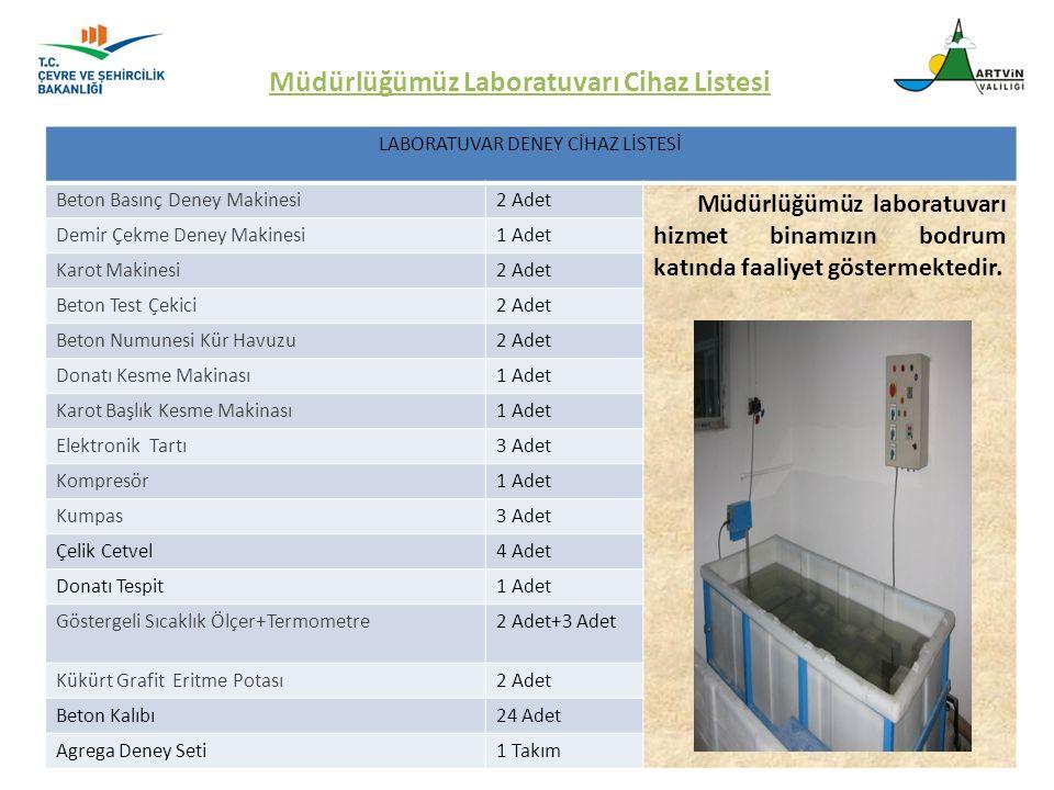 LABORATUVAR DENEY CİHAZ LİSTESİ Beton Basınç Deney Makinesi2 Adet Müdürlüğümüz laboratuvarı hizmet binamızın bodrum katında faaliyet göstermektedir. D