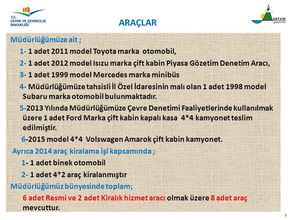 9 Müdürlüğümüze ait ; 1- 1 adet 2011 model Toyota marka otomobil, 2- 1 adet 2012 model Isızu marka çift kabin Piyasa Gözetim Denetim Aracı, 3- 1 adet