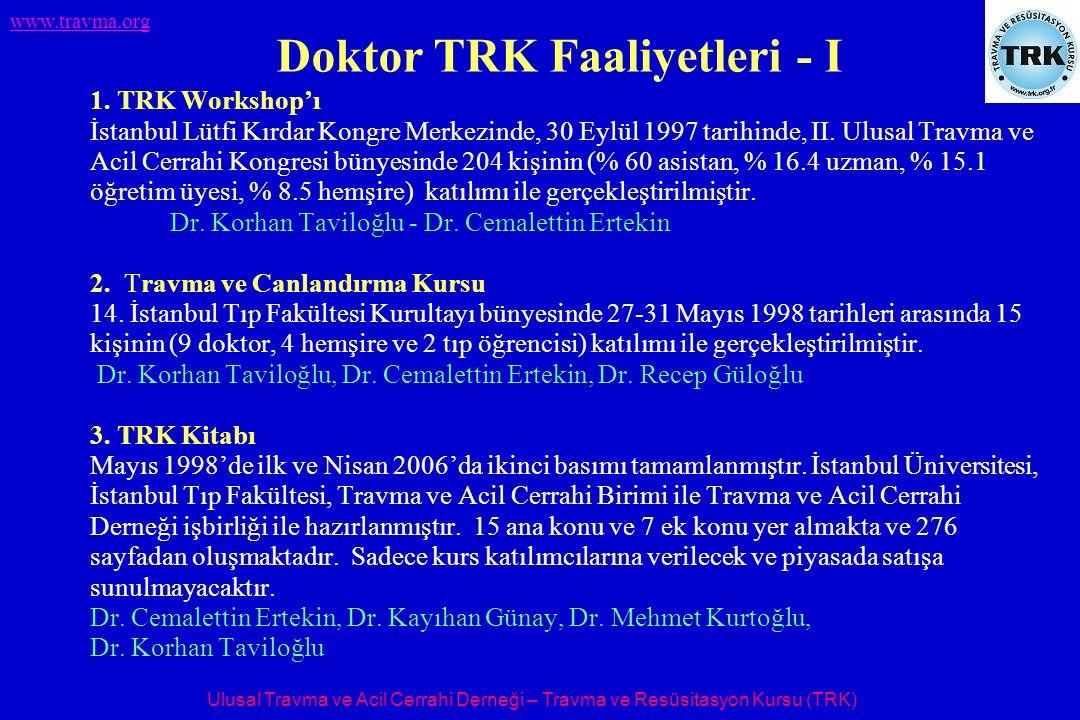 Ulusal Travma ve Acil Cerrahi Derneği – Travma ve Resüsitasyon Kursu (TRK) www.travma.org 1. TRK Workshop'ı İstanbul Lütfi Kırdar Kongre Merkezinde, 3