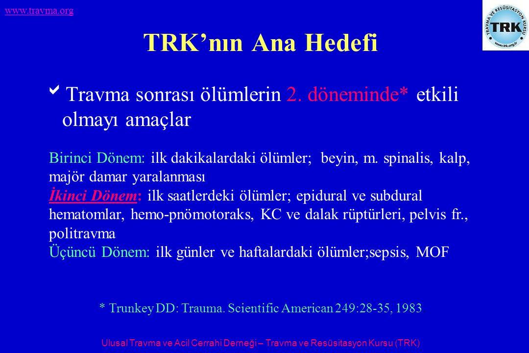 Ulusal Travma ve Acil Cerrahi Derneği – Travma ve Resüsitasyon Kursu (TRK) www.travma.org HTT-TRK Kitapları HTT-TRK kitabı 2008 HTT-TRK eğitmen kitabı 2008