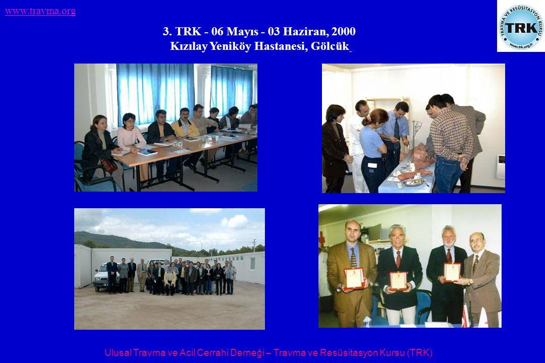 Ulusal Travma ve Acil Cerrahi Derneği – Travma ve Resüsitasyon Kursu (TRK) www.travma.org 3. TRK - 06 Mayıs - 03 Haziran, 2000 Kızılay Yeniköy Hastane