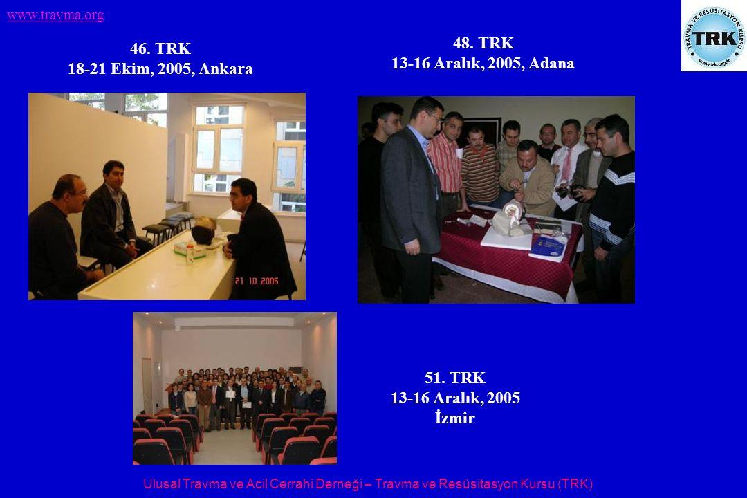 Ulusal Travma ve Acil Cerrahi Derneği – Travma ve Resüsitasyon Kursu (TRK) www.travma.org 46. TRK 18-21 Ekim, 2005, Ankara 48. TRK 13-16 Aralık, 2005,