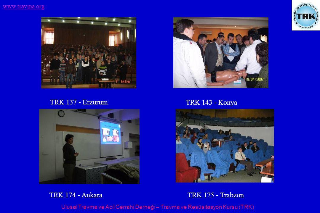 Ulusal Travma ve Acil Cerrahi Derneği – Travma ve Resüsitasyon Kursu (TRK) www.travma.org TRK 137 - Erzurum TRK 143 - Konya TRK 174 - Ankara TRK 175 - Trabzon