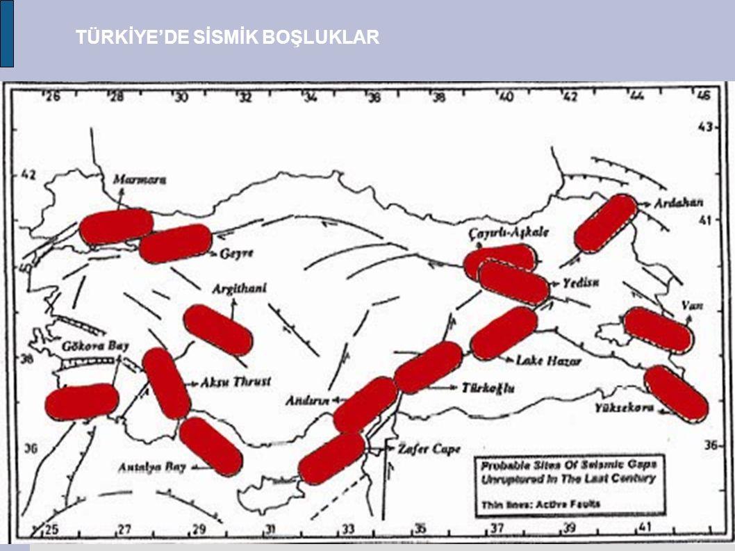 TÜRKİYE'DE SİSMİK BOŞLUKLAR