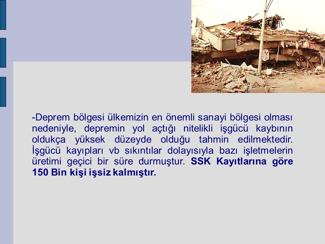 -Dünya Bankasının zorunlu kıldığı Zorunlu Deprem Sigortası uygulaması, 587 sayılı Zorunlu Deprem Sigortasına Dair Kanun Hükmünde Kararname ile 27 Eylül 2000 tarihinden itibaren kapsamdaki meskenler için zorunlu hale getirilmiş olup bu sigortayı sunmak üzere kamu tüzel kişiliğini haiz Doğal Afet Sigortaları Kurumu (DASK) kurulmuştur.