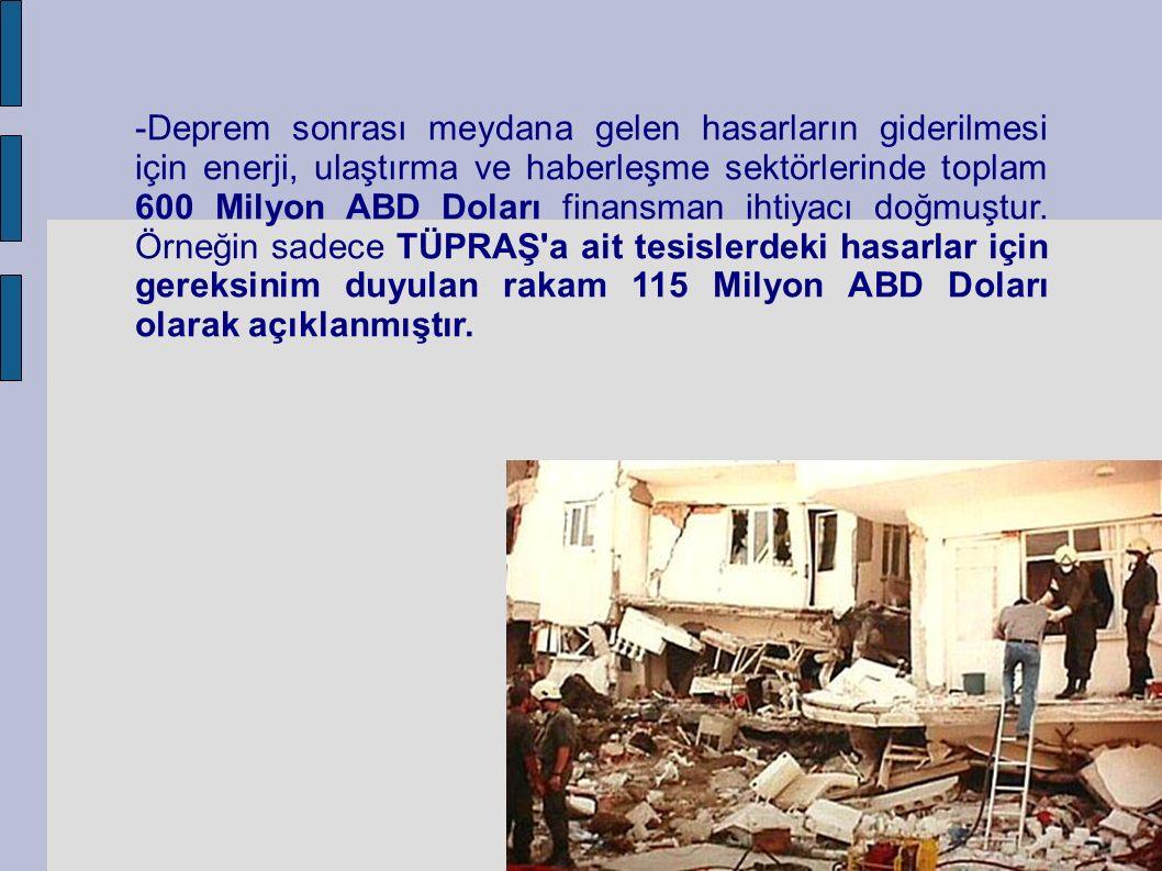 -Deprem sonrası meydana gelen hasarların giderilmesi için enerji, ulaştırma ve haberleşme sektörlerinde toplam 600 Milyon ABD Doları finansman ihtiyacı doğmuştur.