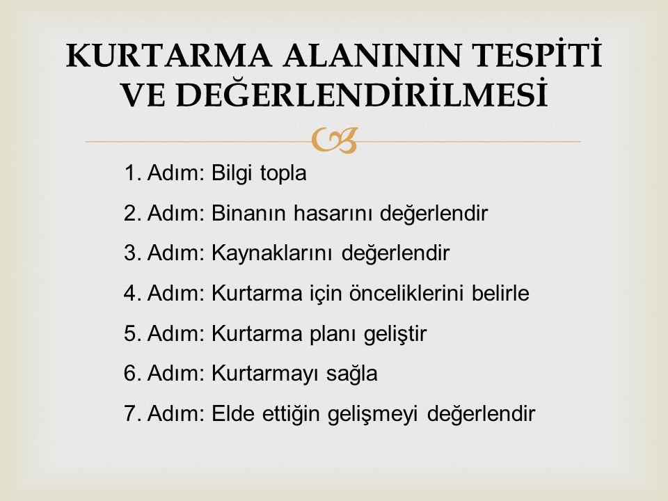  KURTARMA ALANININ TESPİTİ VE DEĞERLENDİRİLMESİ 1.