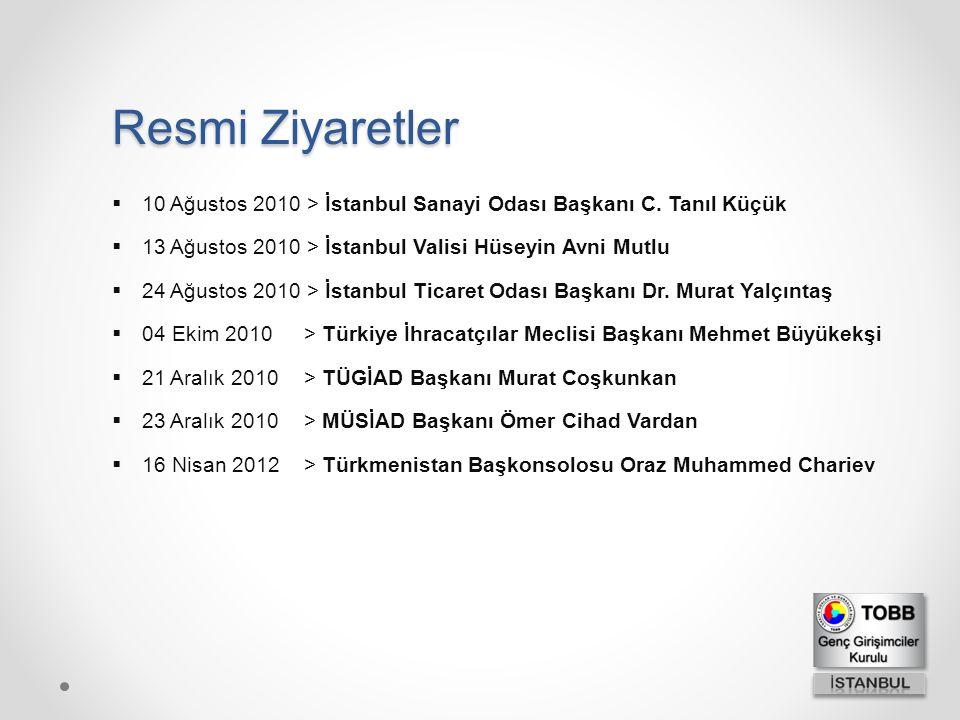 Resmi Ziyaretler  10 Ağustos 2010 > İstanbul Sanayi Odası Başkanı C. Tanıl Küçük  13 Ağustos 2010 > İstanbul Valisi Hüseyin Avni Mutlu  24 Ağustos