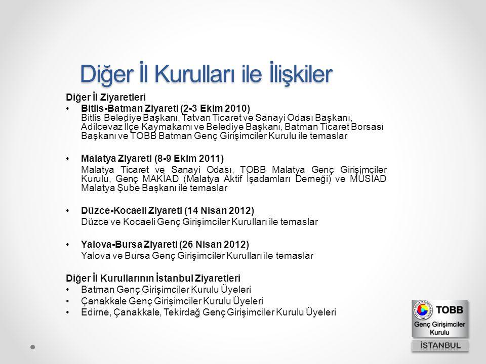 Diğer İl Kurulları ile İlişkiler Diğer İl Ziyaretleri Bitlis-Batman Ziyareti (2-3 Ekim 2010) Bitlis Belediye Başkanı, Tatvan Ticaret ve Sanayi Odası B
