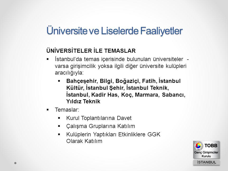 Üniversite ve Liselerde Faaliyetler ÜNİVERSİTELER İLE TEMASLAR  İstanbul'da temas içerisinde bulunulan üniversiteler - varsa girişimcilik yoksa ilgil
