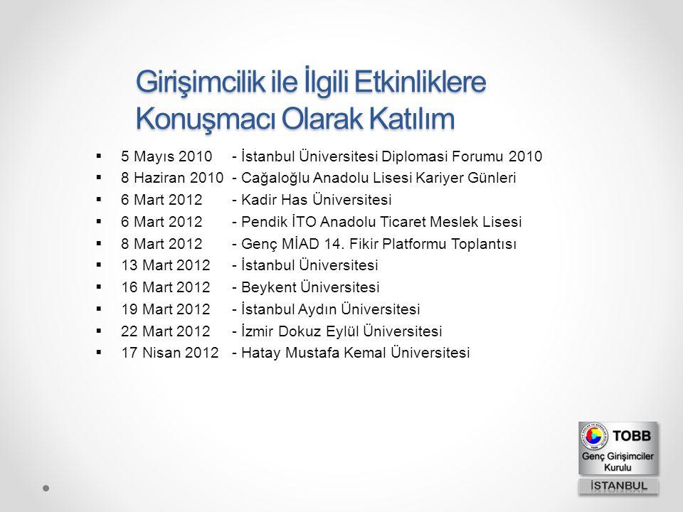 Girişimcilik ile İlgili Etkinliklere Konuşmacı Olarak Katılım  5 Mayıs 2010- İstanbul Üniversitesi Diplomasi Forumu 2010  8 Haziran 2010- Cağaloğlu