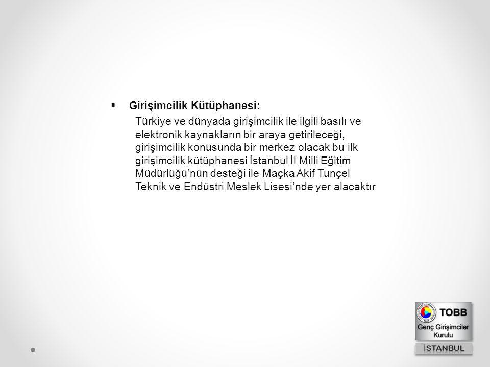  Girişimcilik Kütüphanesi: Türkiye ve dünyada girişimcilik ile ilgili basılı ve elektronik kaynakların bir araya getirileceği, girişimcilik konusunda