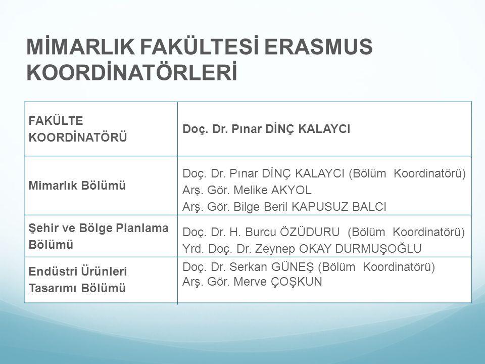 MİMARLIK FAKÜLTESİ ERASMUS KOORDİNATÖRLERİ FAKÜLTE KOORDİNATÖRÜ Doç. Dr. Pınar DİNÇ KALAYCI Mimarlık Bölümü Doç. Dr. Pınar DİNÇ KALAYCI (Bölüm Koordin