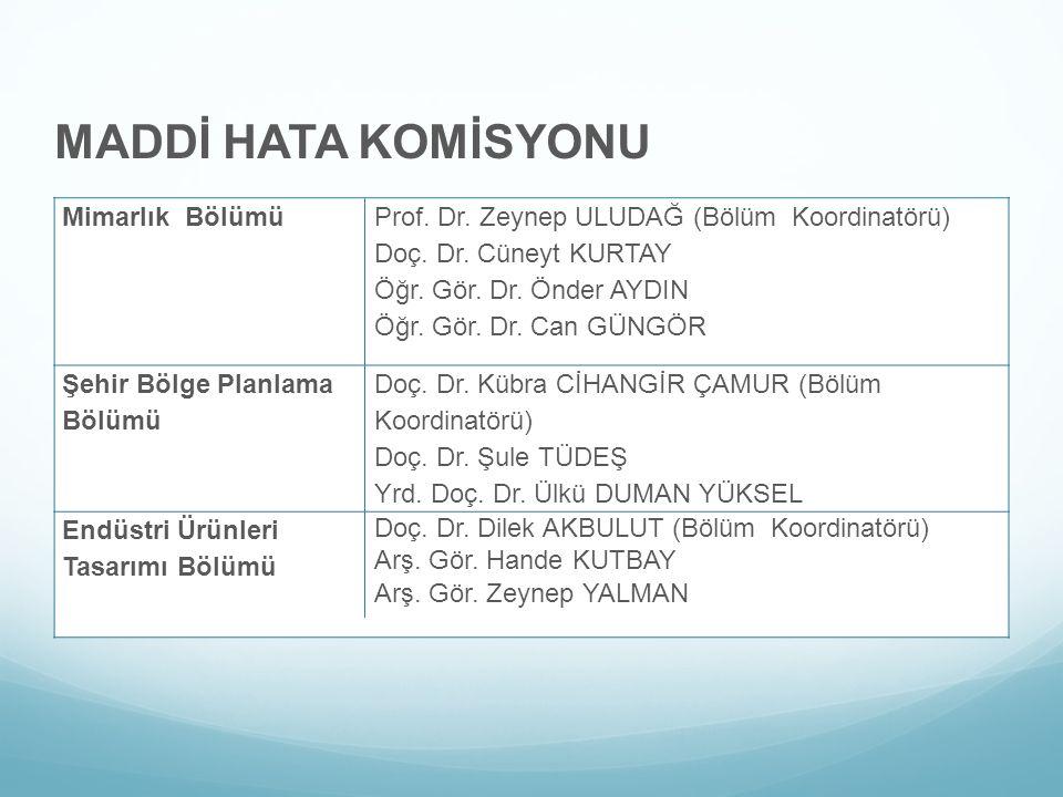 MADDİ HATA KOMİSYONU Mimarlık Bölümü Prof. Dr. Zeynep ULUDAĞ (Bölüm Koordinatörü) Doç. Dr. Cüneyt KURTAY Öğr. Gör. Dr. Önder AYDIN Öğr. Gör. Dr. Can G