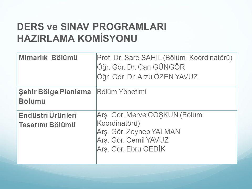 DERS ve SINAV PROGRAMLARI HAZIRLAMA KOMİSYONU Mimarlık Bölümü Prof. Dr. Sare SAHİL (Bölüm Koordinatörü) Öğr. Gör. Dr. Can GÜNGÖR Öğr. Gör. Dr. Arzu ÖZ