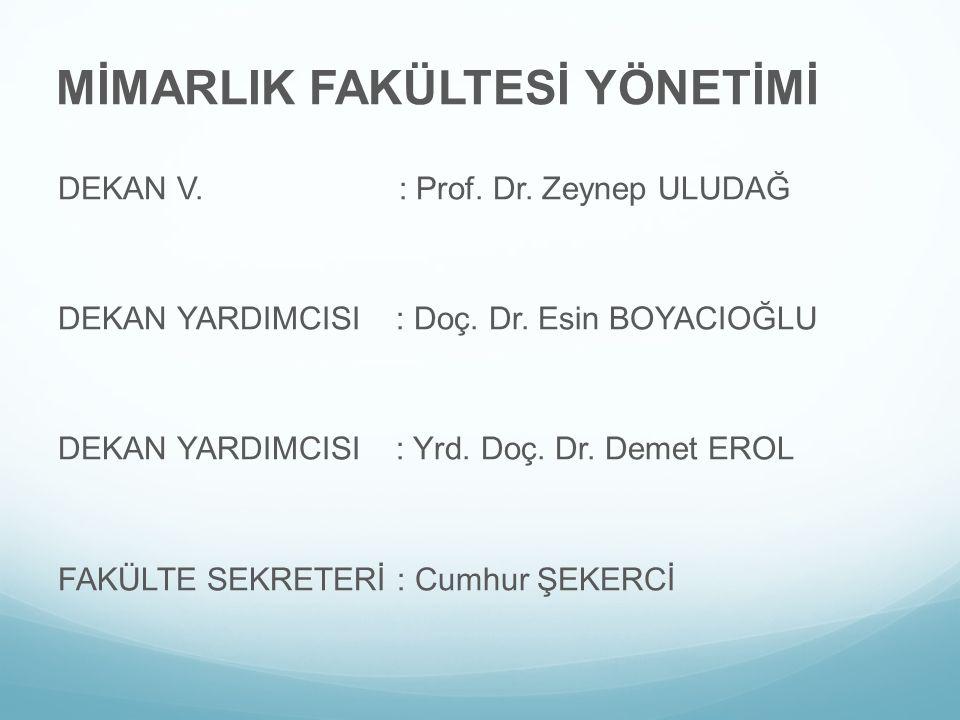 MİMARLIK FAKÜLTESİ YÖNETİMİ DEKAN V. : Prof. Dr. Zeynep ULUDAĞ DEKAN YARDIMCISI : Doç. Dr. Esin BOYACIOĞLU DEKAN YARDIMCISI : Yrd. Doç. Dr. Demet EROL