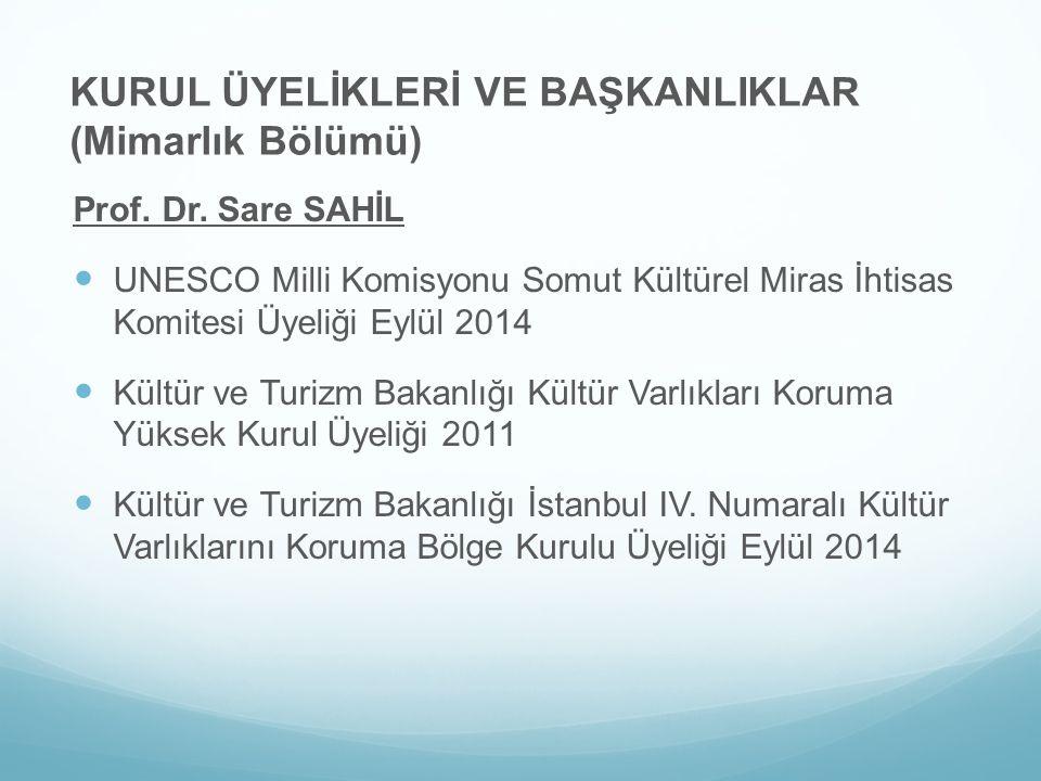 KURUL ÜYELİKLERİ VE BAŞKANLIKLAR (Mimarlık Bölümü) Prof. Dr. Sare SAHİL UNESCO Milli Komisyonu Somut Kültürel Miras İhtisas Komitesi Üyeliği Eylül 201