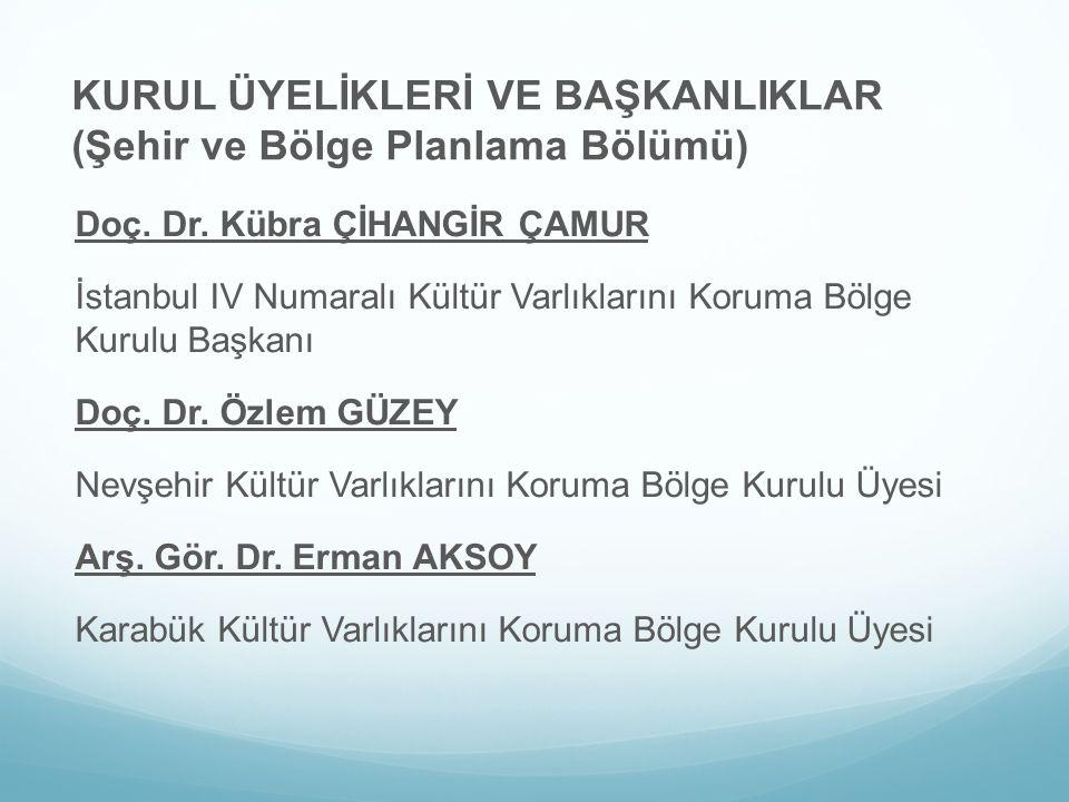 KURUL ÜYELİKLERİ VE BAŞKANLIKLAR (Şehir ve Bölge Planlama Bölümü) Doç. Dr. Kübra ÇİHANGİR ÇAMUR İstanbul IV Numaralı Kültür Varlıklarını Koruma Bölge