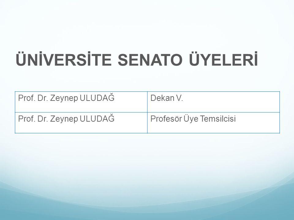 ÜNİVERSİTE SENATO ÜYELERİ Prof. Dr. Zeynep ULUDAĞDekan V. Prof. Dr. Zeynep ULUDAĞProfesör Üye Temsilcisi
