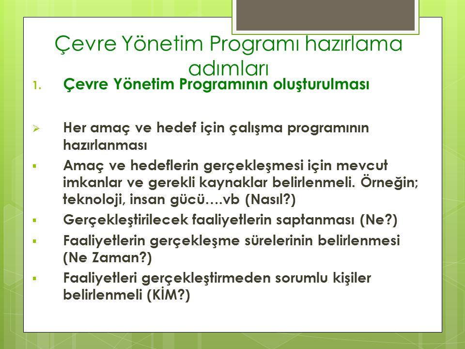 Çevre Yönetim Programı hazırlama adımları 1.