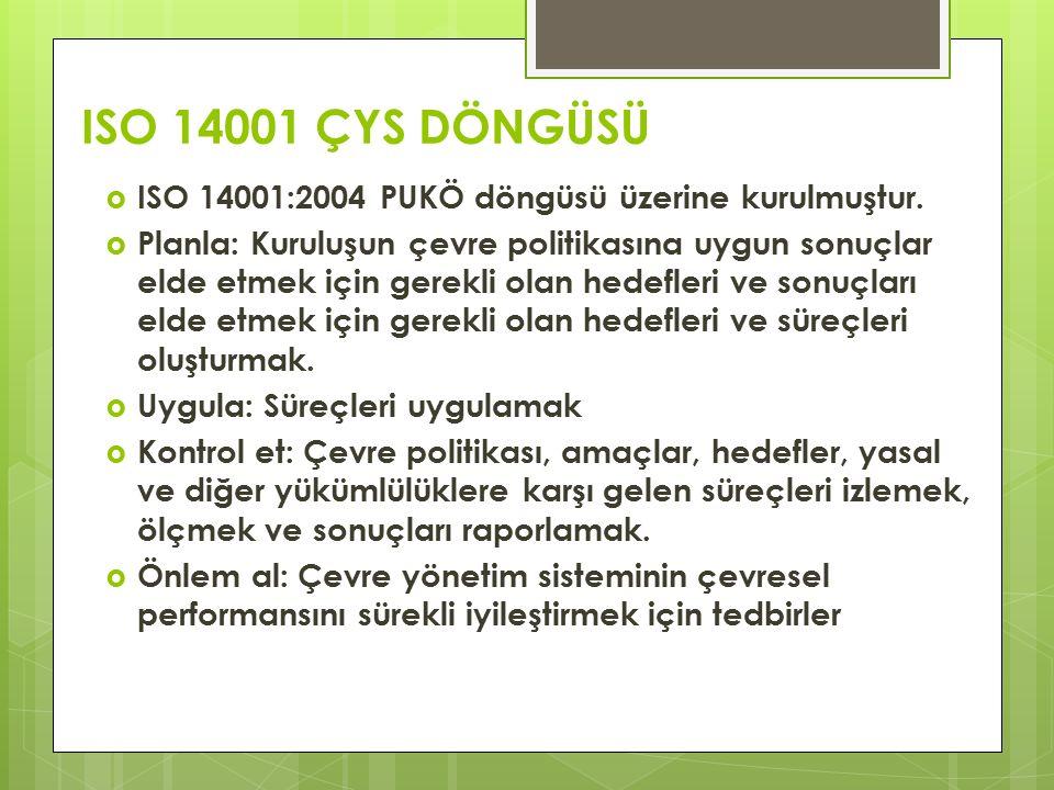 ISO 14001 ÇYS DÖNGÜSÜ  ISO 14001:2004 PUKÖ döngüsü üzerine kurulmuştur.  Planla: Kuruluşun çevre politikasına uygun sonuçlar elde etmek için gerekli