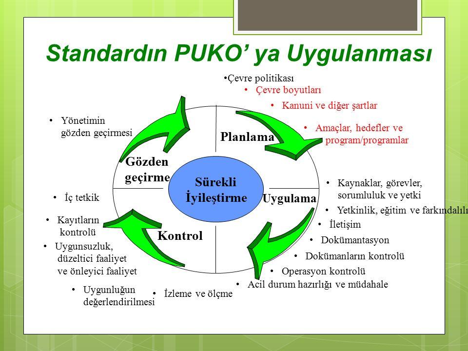 Standardın PUKO' ya Uygulanması Yönetimin gözden geçirmesi Sürekli İyileştirme Gözden geçirme Kontrol Uygulama Planlama Çevre politikası İç tetkik Kayıtların kontrolü Uygunsuzluk, düzeltici faaliyet ve önleyici faaliyet İzleme ve ölçme Çevre boyutları Kanuni ve diğer şartlar Amaçlar, hedefler ve program/programlar Kaynaklar, görevler, sorumluluk ve yetki Yetkinlik, eğitim ve farkındalılık İletişim Dokümantasyon Dokümanların kontrolü Operasyon kontrolü Acil durum hazırlığı ve müdahale Uygunluğun değerlendirilmesi