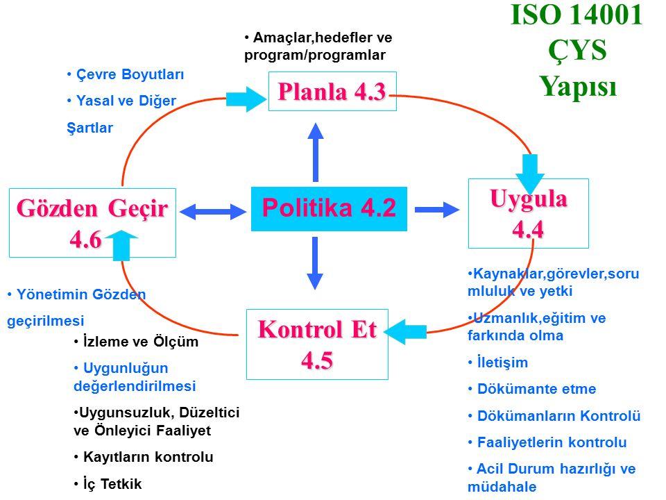 Planla 4.3 Uygula4.4 Gözden Geçir 4.6 4.6 Kontrol Et 4.5 Politika 4.2 ISO 14001 ÇYS Yapısı Amaçlar,hedefler ve program/programlar Çevre Boyutları Yasal ve Diğer Şartlar Yönetimin Gözden geçirilmesi İzleme ve Ölçüm Uygunluğun değerlendirilmesi Uygunsuzluk, Düzeltici ve Önleyici Faaliyet Kayıtların kontrolu İç Tetkik Kaynaklar,görevler,soru mluluk ve yetki Uzmanlık,eğitim ve farkında olma İletişim Dökümante etme Dökümanların Kontrolü Faaliyetlerin kontrolu Acil Durum hazırlığı ve müdahale 29