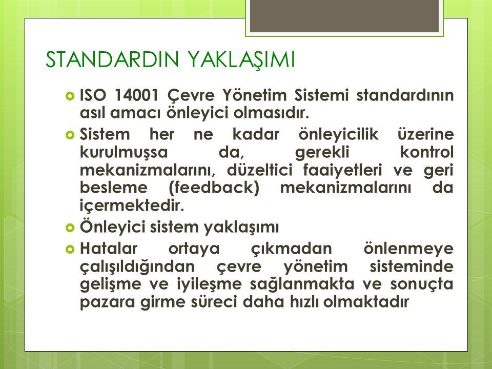 STANDARDIN YAKLAŞIMI  ISO 14001 Çevre Yönetim Sistemi standardının asıl amacı önleyici olmasıdır.  Sistem her ne kadar önleyicilik üzerine kurulmuşs