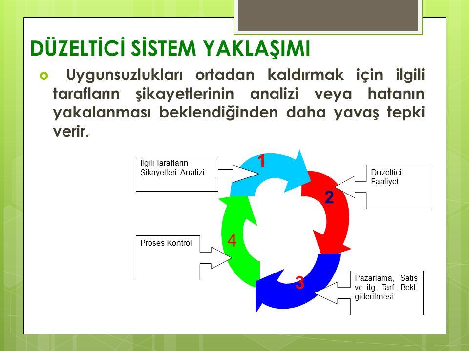 Çevre Yönetim Programı  Kuruluş amaç ve hedeflerine ulaşmak için program(lar) oluşturulmalı ve sürekliliği sağlanmalıdır.