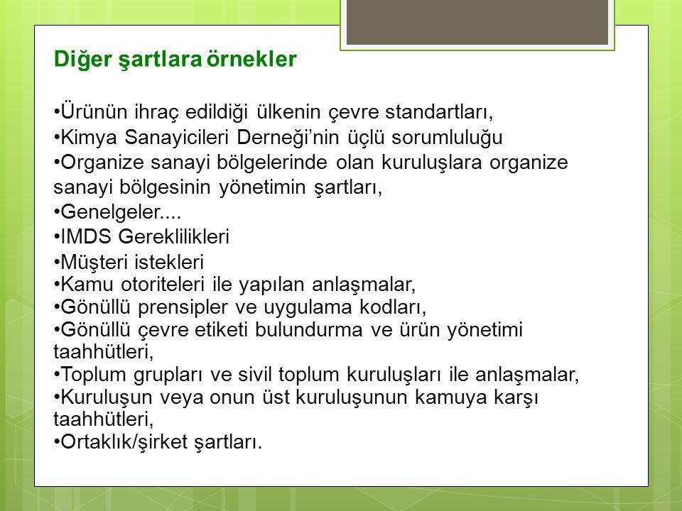Diğer şartlara örnekler Ürünün ihraç edildiği ülkenin çevre standartları, Kimya Sanayicileri Derneği'nin üçlü sorumluluğu Organize sanayi bölgelerinde olan kuruluşlara organize sanayi bölgesinin yönetimin şartları, Genelgeler....