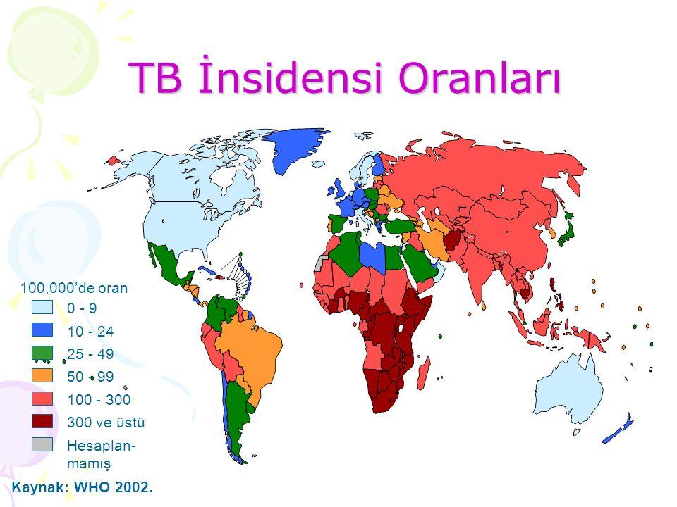 Çocukluk çağı tbc.si toplumda tbc enfeksiyonun yayılmasının hala sürdüğünün bir göstergesidir.