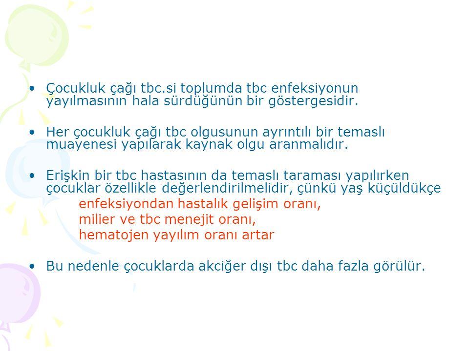 Basilin Direk Gösterilmesi ve Balgam Kültürü Tanıda; basilin gösterilmesi en önemli bulgudur.