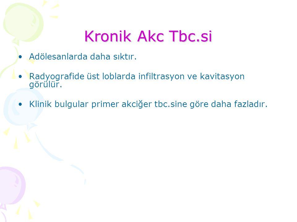 Kronik Akc Tbc.si Adölesanlarda daha sıktır.